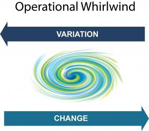 Operational Whirlwind